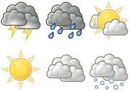Szélsőséges időjárási jelenségek
